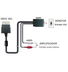 VGA video cable Xbox 360